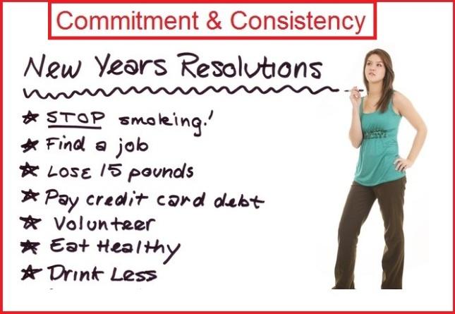 2-Commitment