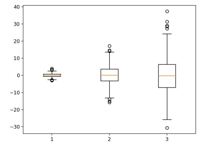 box_plot.jpg